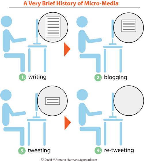 ReTweet on uus veebivaluuta?