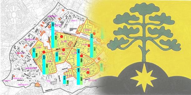 Uus detailplaneering, muud planeeringud ja vaba konkurentsi tapmine Tallinna koolivõrgus