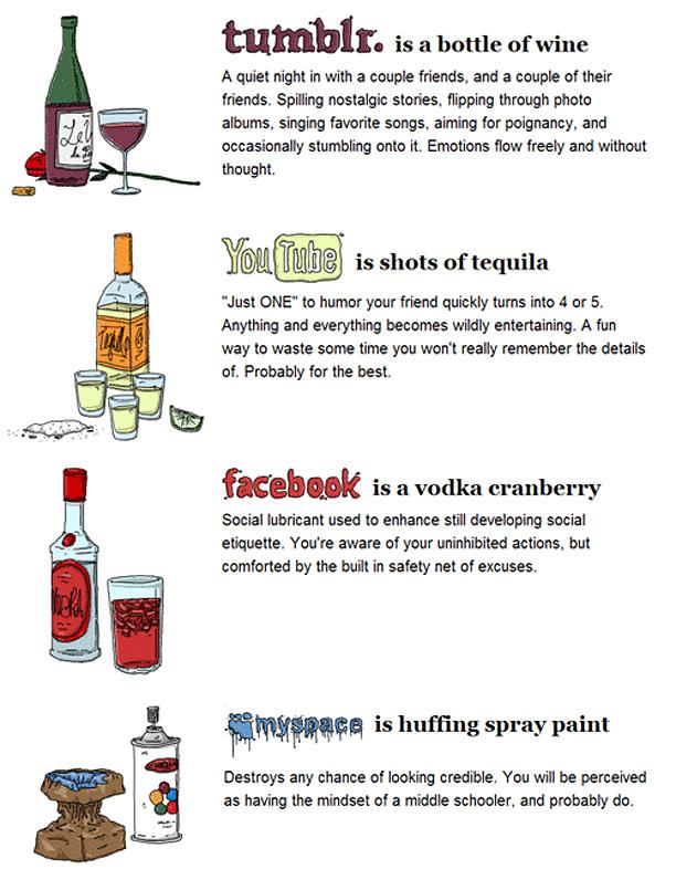 Kui Facebook on jõhvikaviin ja Tumblr vein, siis mis see Twitterist teeb?