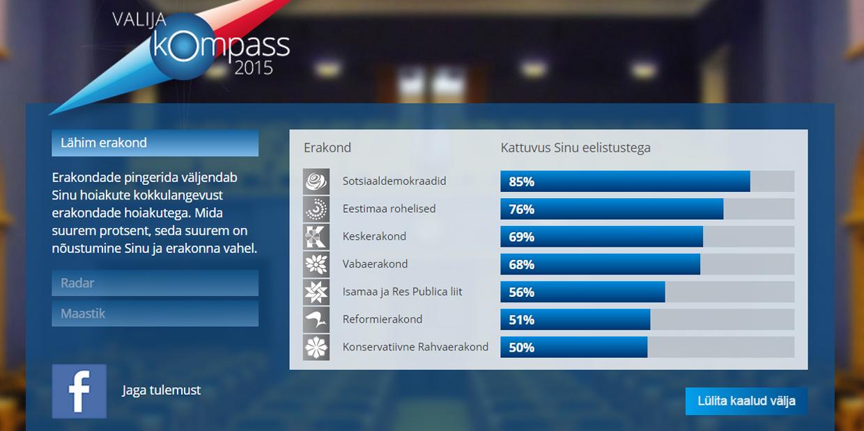 Kohustuslik valijakompassi teemaline postitus 2015