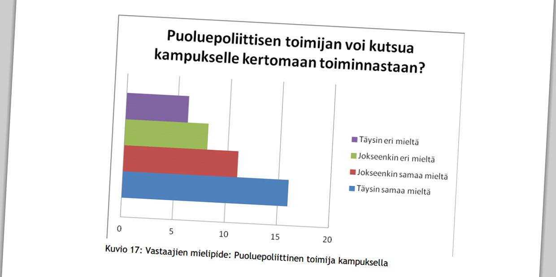 Soome kutseõppeasutuste õpilasesindused tahavad rohkem poliitikat